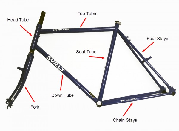 Anatomy Of A Bicycle Frame Intrepidcycle